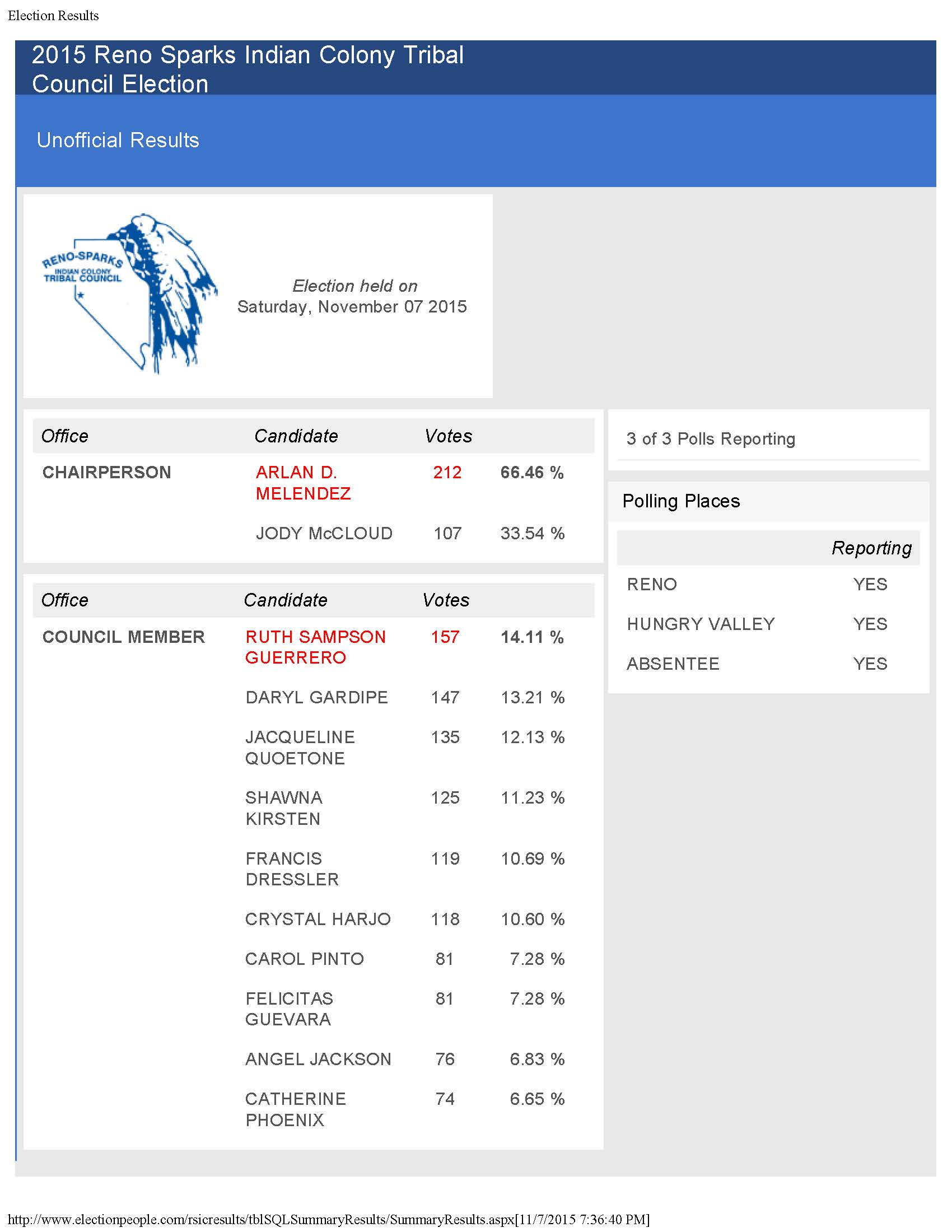 Election Results_Page_1